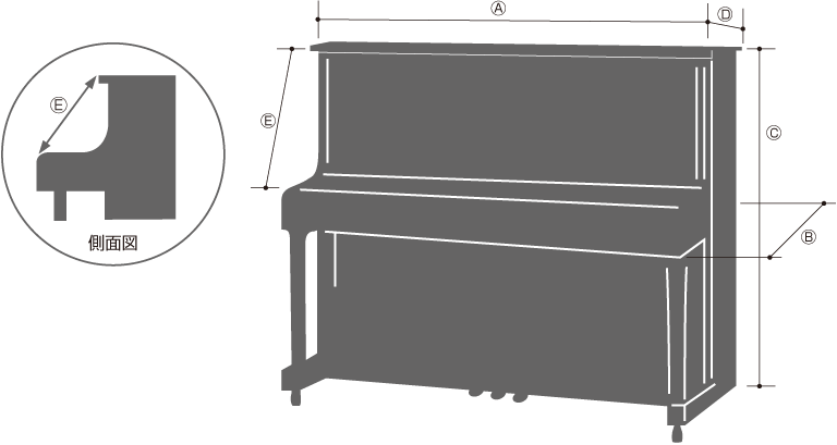 アップライトピアノサイズ確認箇所